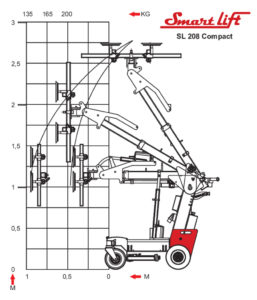 thumbnail of load-diagram-sl-208-compact