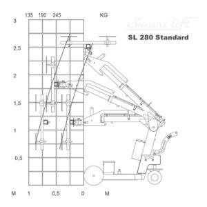 thumbnail of load-diagram-sl-280-standard