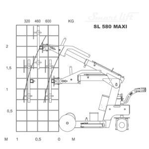 thumbnail of load-diagram-sl-580-maxi