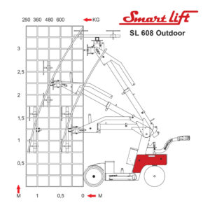 thumbnail of load-diagram-sl-608-outdoor
