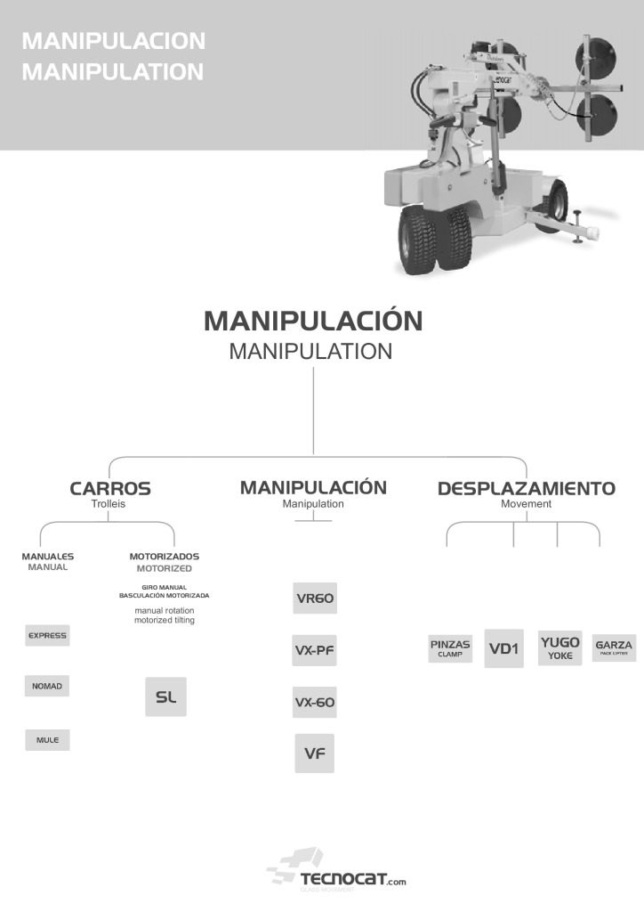 Download the Tecnocat Trolleys PDF