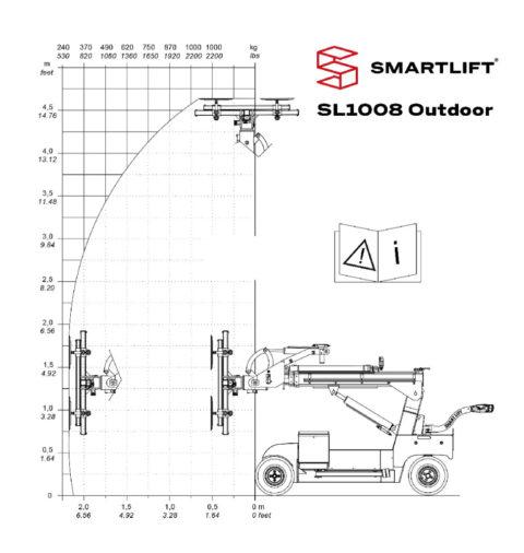 thumbnail of load-diagram-sl-1008-outdoor