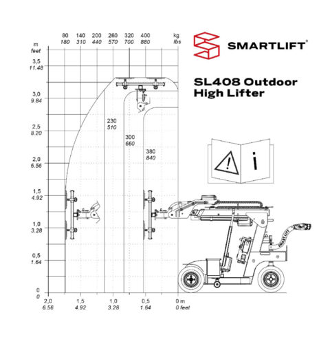thumbnail of load-diagram-sl-408-outdoor-high-lifter