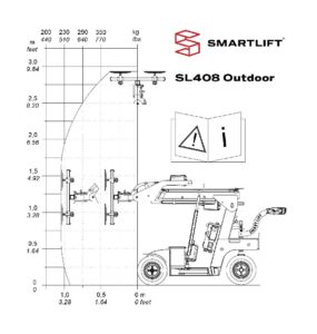 thumbnail of load-diagram-sl-408-outdoor